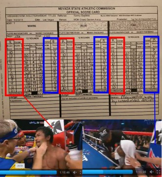 manny pacquio vs mayweather score card